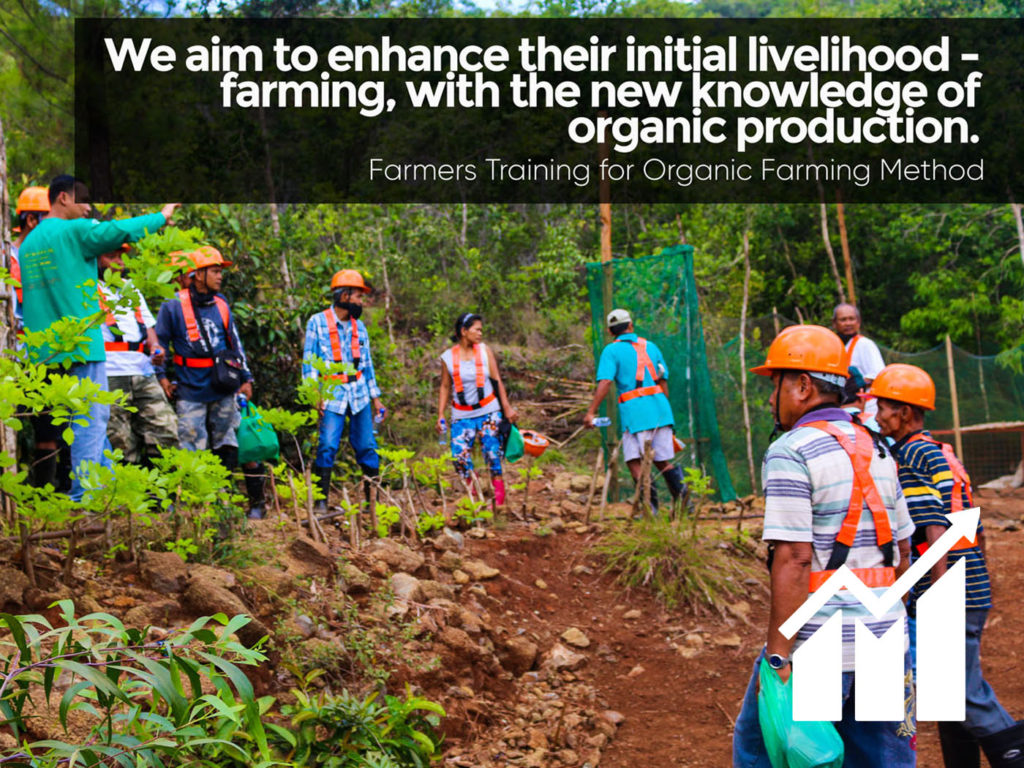Farmers Training for Organic Method - decent work and economic growth - final