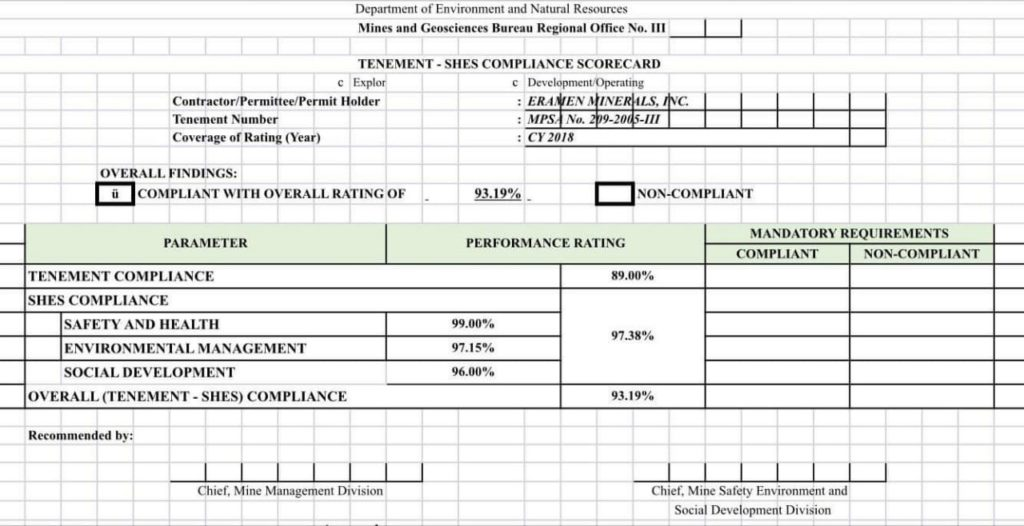 responsible mining compliance scorecard